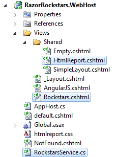 Solution view of Rockstars page